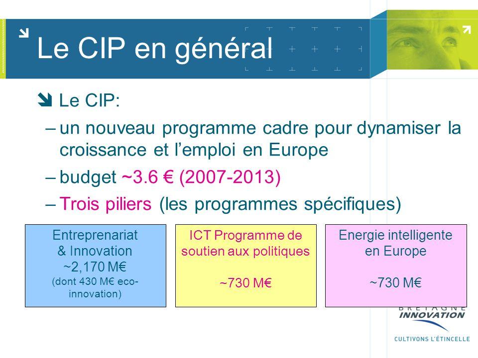 Entreprenariat & Innovation ~2,170 M (dont 430 M eco- innovation) ICT Programme de soutien aux politiques ~730 M Energie intelligente en Europe ~730 M Le CIP: –un nouveau programme cadre pour dynamiser la croissance et lemploi en Europe –budget ~3.6 (2007-2013) –Trois piliers (les programmes spécifiques) Le CIP en général
