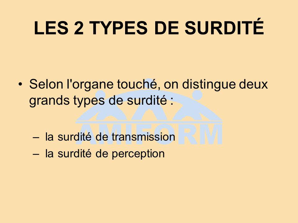 LES 2 TYPES DE SURDITÉ Selon l'organe touché, on distingue deux grands types de surdité : – la surdité de transmission – la surdité de perception