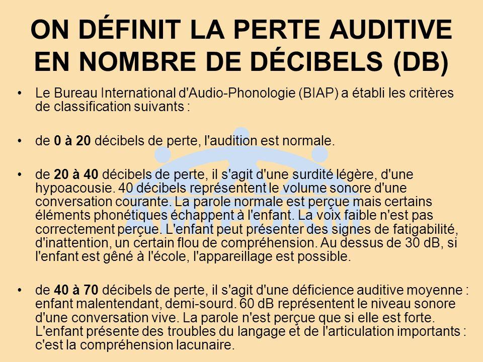 ON DÉFINIT LA PERTE AUDITIVE EN NOMBRE DE DÉCIBELS (DB) Le Bureau International d'Audio-Phonologie (BIAP) a établi les critères de classification suiv