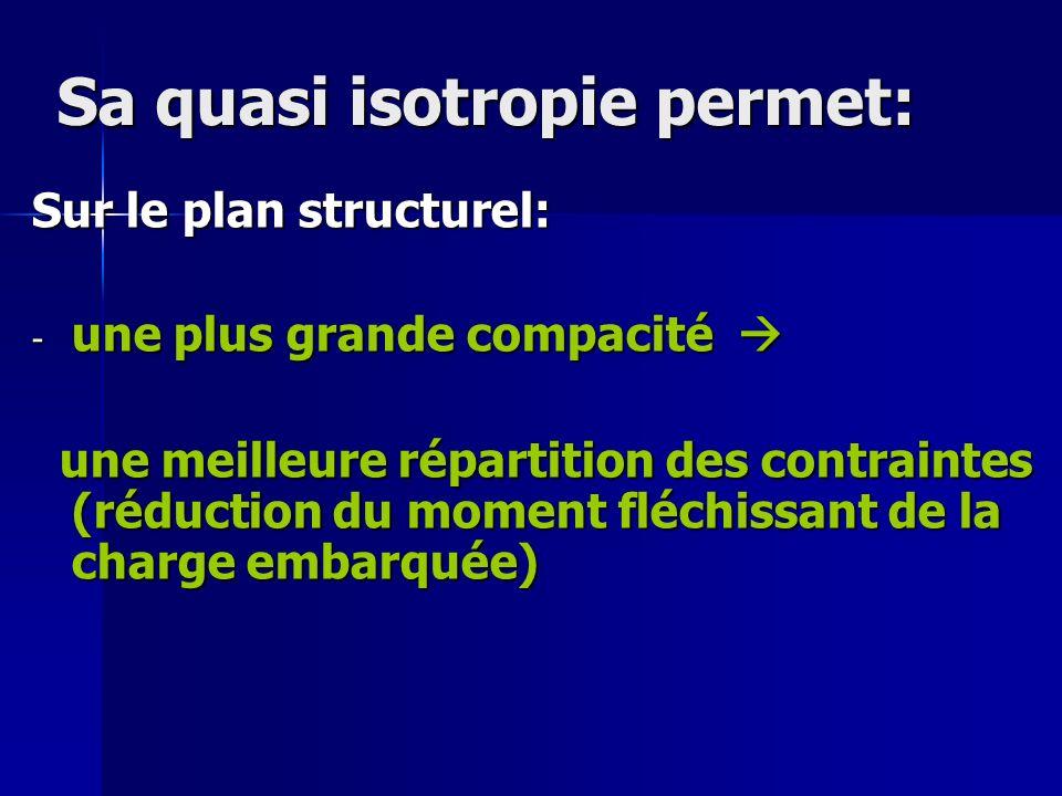 Sa quasi isotropie permet: Sur le plan structurel: - une plus grande compacité - une plus grande compacité une meilleure répartition des contraintes (