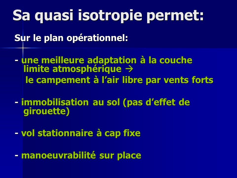 Sa quasi isotropie permet: Sur le plan opérationnel: - une meilleure adaptation à la couche limite atmosphérique - une meilleure adaptation à la couch