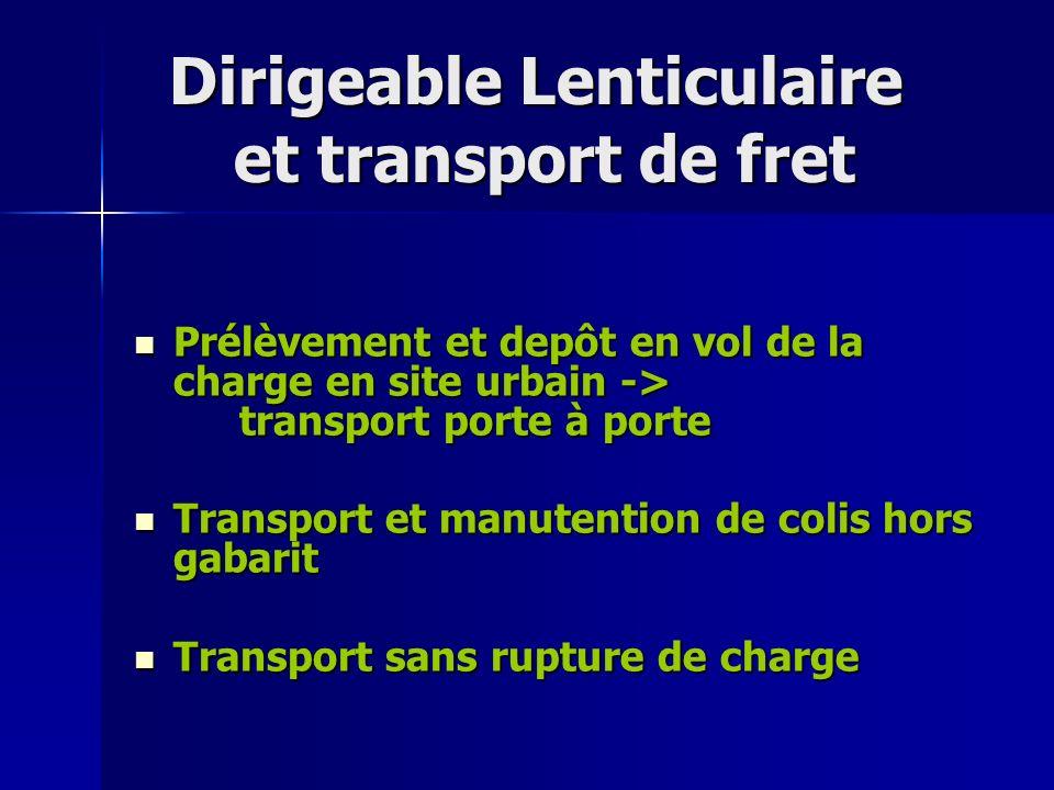 Dirigeable Lenticulaire et transport de fret Prélèvement et depôt en vol de la charge en site urbain -> transport porte à porte Prélèvement et depôt e