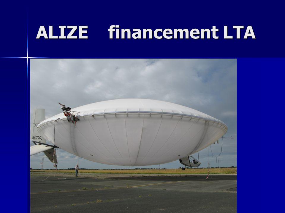 ALIZE financement LTA