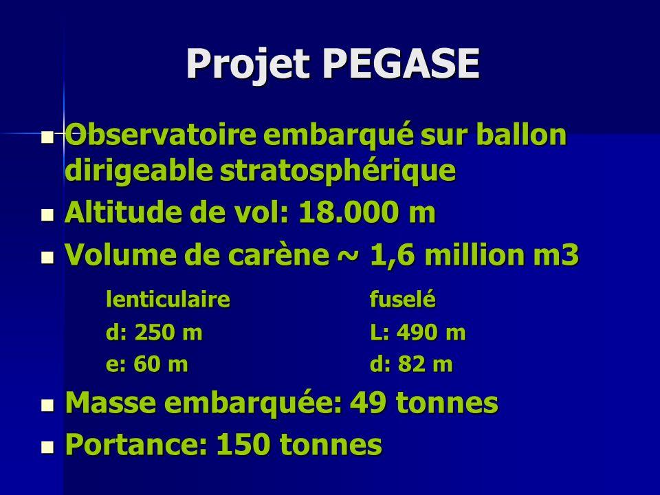 Projet PEGASE Observatoire embarqué sur ballon dirigeable stratosphérique Observatoire embarqué sur ballon dirigeable stratosphérique Altitude de vol: