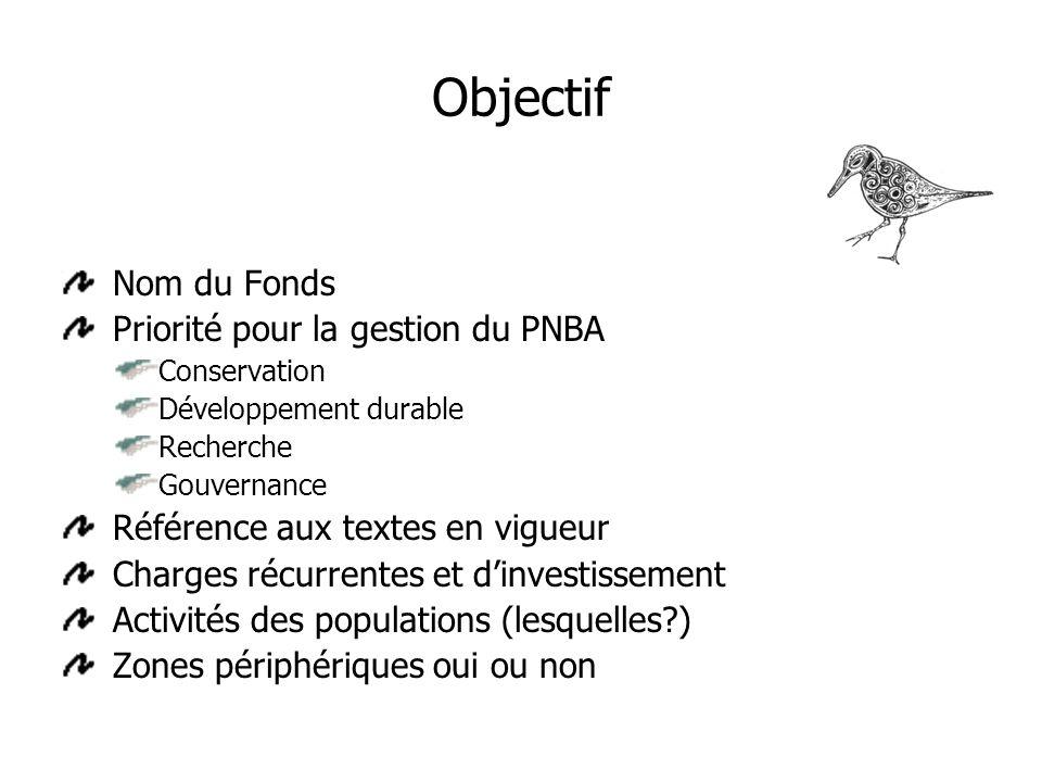 Objectif Nom du Fonds Priorité pour la gestion du PNBA Conservation Développement durable Recherche Gouvernance Référence aux textes en vigueur Charges récurrentes et dinvestissement Activités des populations (lesquelles?) Zones périphériques oui ou non