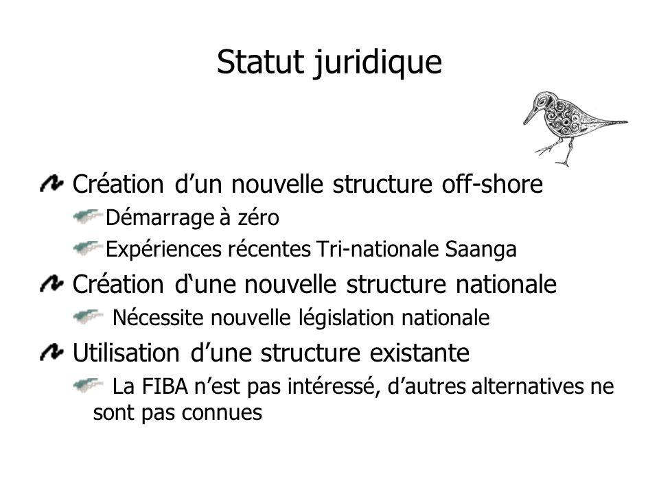 Statut juridique Création dun nouvelle structure off-shore Démarrage à zéro Expériences récentes Tri-nationale Saanga Création dune nouvelle structure