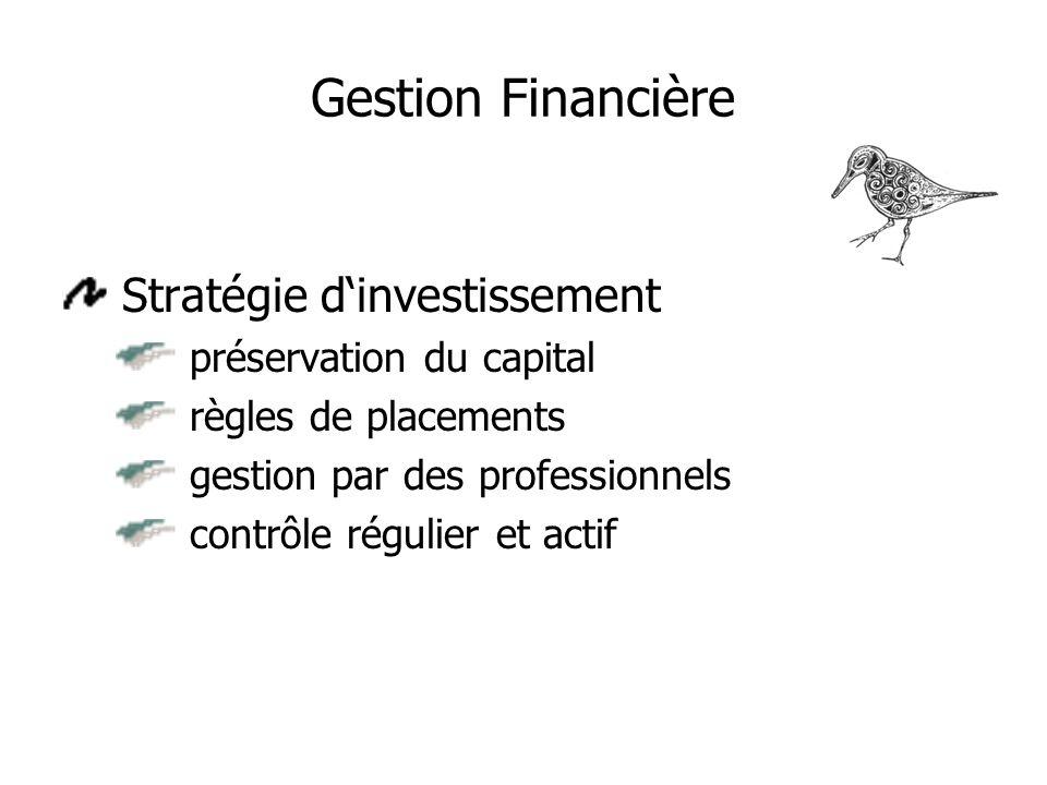Gestion Financière Stratégie dinvestissement préservation du capital règles de placements gestion par des professionnels contrôle régulier et actif