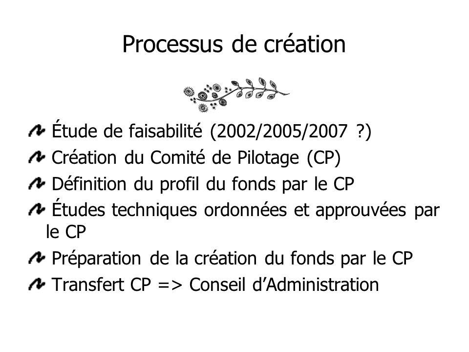 Processus de création Étude de faisabilité (2002/2005/2007 ) Création du Comité de Pilotage (CP) Définition du profil du fonds par le CP Études techniques ordonnées et approuvées par le CP Préparation de la création du fonds par le CP Transfert CP => Conseil dAdministration
