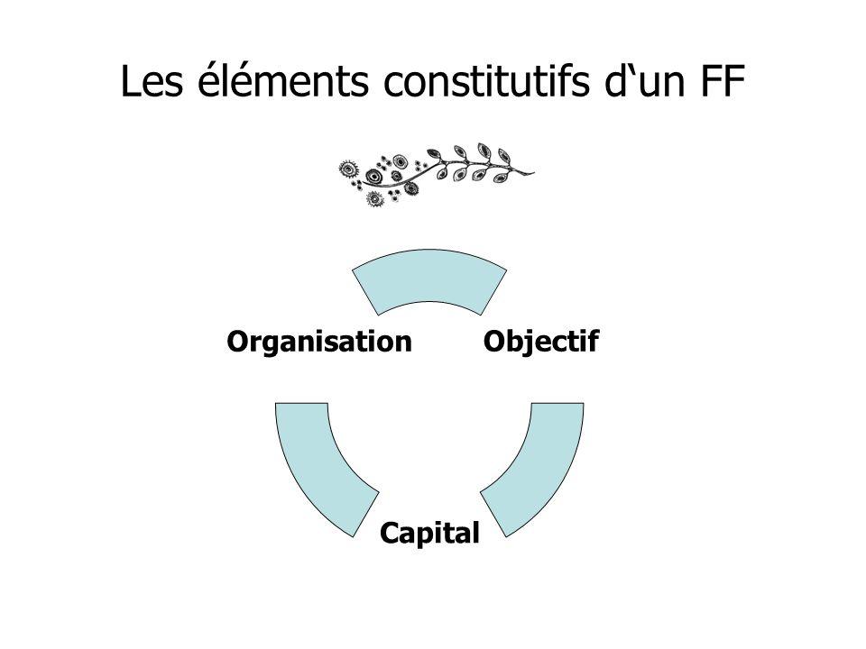 Les éléments constitutifs dun FF Objectif Capital Organisation