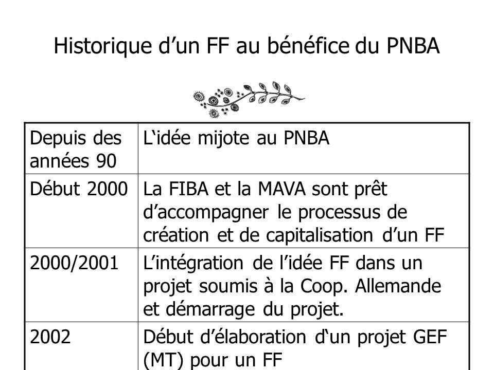 Historique dun FF au bénéfice du PNBA (2) 12/2002Étude de Faisabilité FF 11/2004Adoption du Plan dAménagement et de Gestion du PNBA 2005–2009 PAG 1/2005Introduction dune comptabilité consolidée pour toutes les sources 3/2005Atelier sur le Montage institutionnel du FF 5/2005Atelier de réflexion de la FIBA (sans ou avec FF PNBA)
