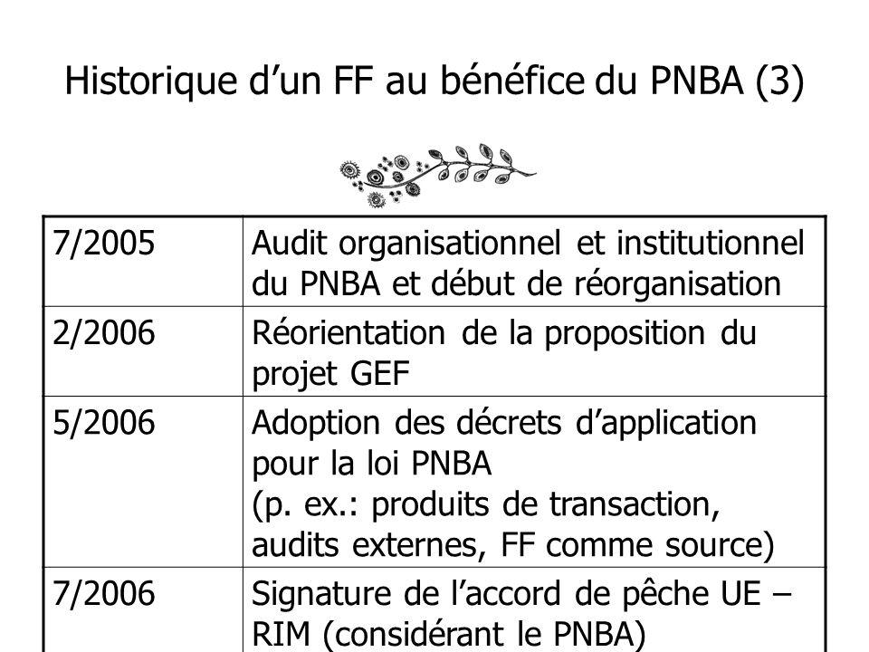 Historique dun FF au bénéfice du PNBA (3) 7/2005Audit organisationnel et institutionnel du PNBA et début de réorganisation 2/2006Réorientation de la proposition du projet GEF 5/2006Adoption des décrets dapplication pour la loi PNBA (p.