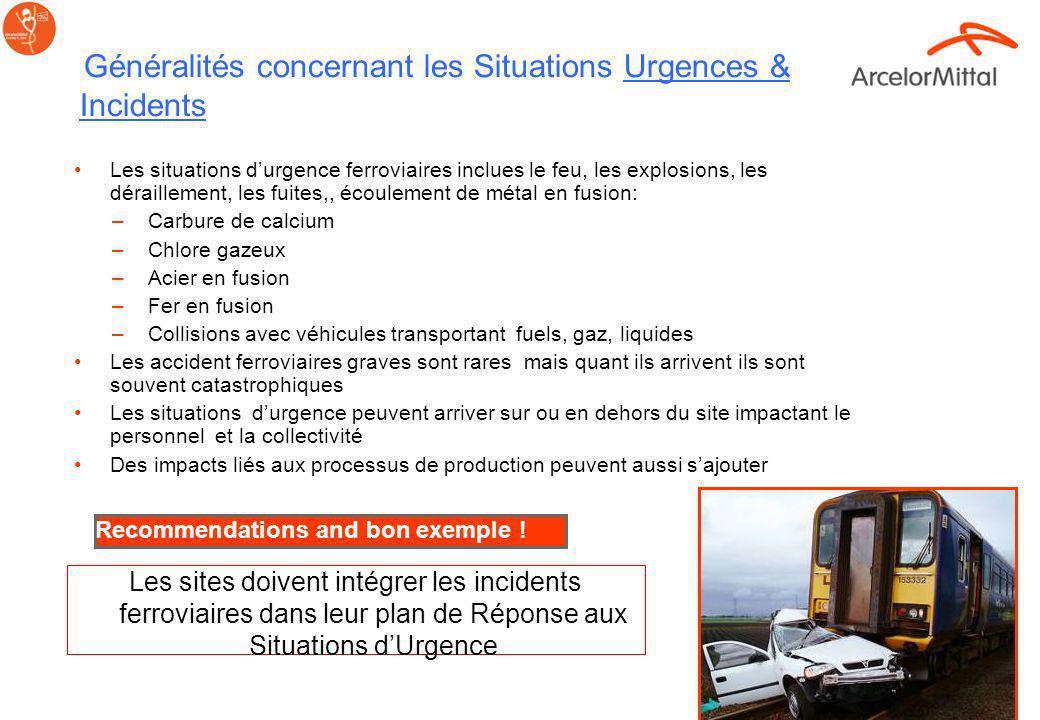 Sommaire Généralités concernant les Situations dUrgences & Incidents Définitions and terminologie FPA Questions Procédures Incidents Alcool and Drogue