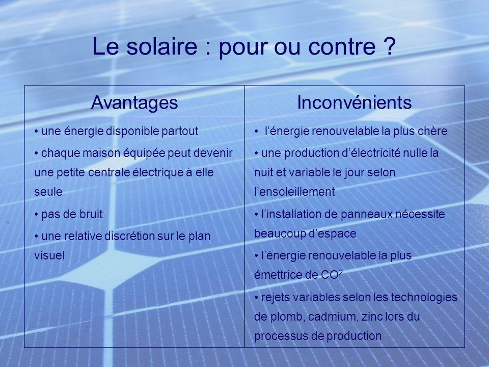 Le solaire : pour ou contre ? AvantagesInconvénients une énergie disponible partout chaque maison équipée peut devenir une petite centrale électrique