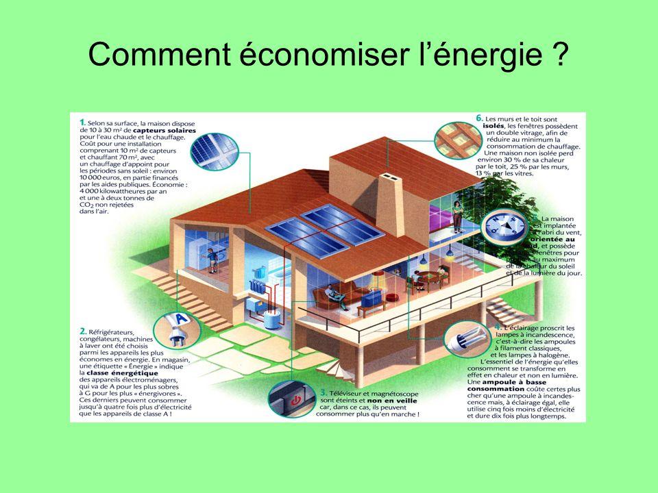 Comment économiser lénergie ?