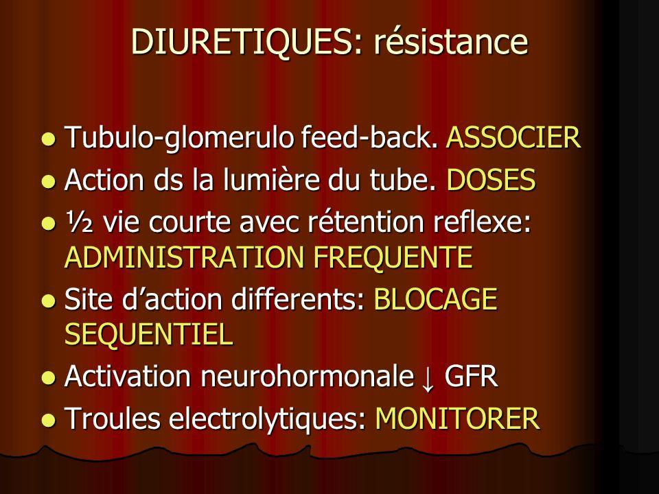 DIURETIQUES: résistance Tubulo-glomerulo feed-back. ASSOCIER Tubulo-glomerulo feed-back. ASSOCIER Action ds la lumière du tube. DOSES Action ds la lum
