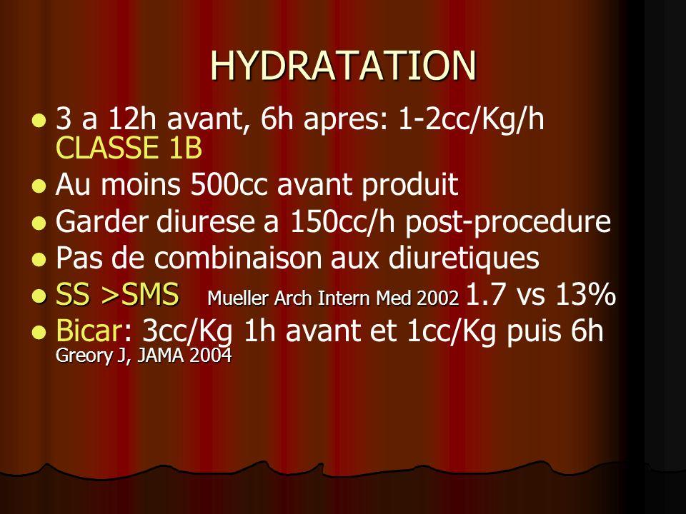 HYDRATATION 3 a 12h avant, 6h apres: 1-2cc/Kg/h CLASSE 1B Au moins 500cc avant produit Garder diurese a 150cc/h post-procedure Pas de combinaison aux