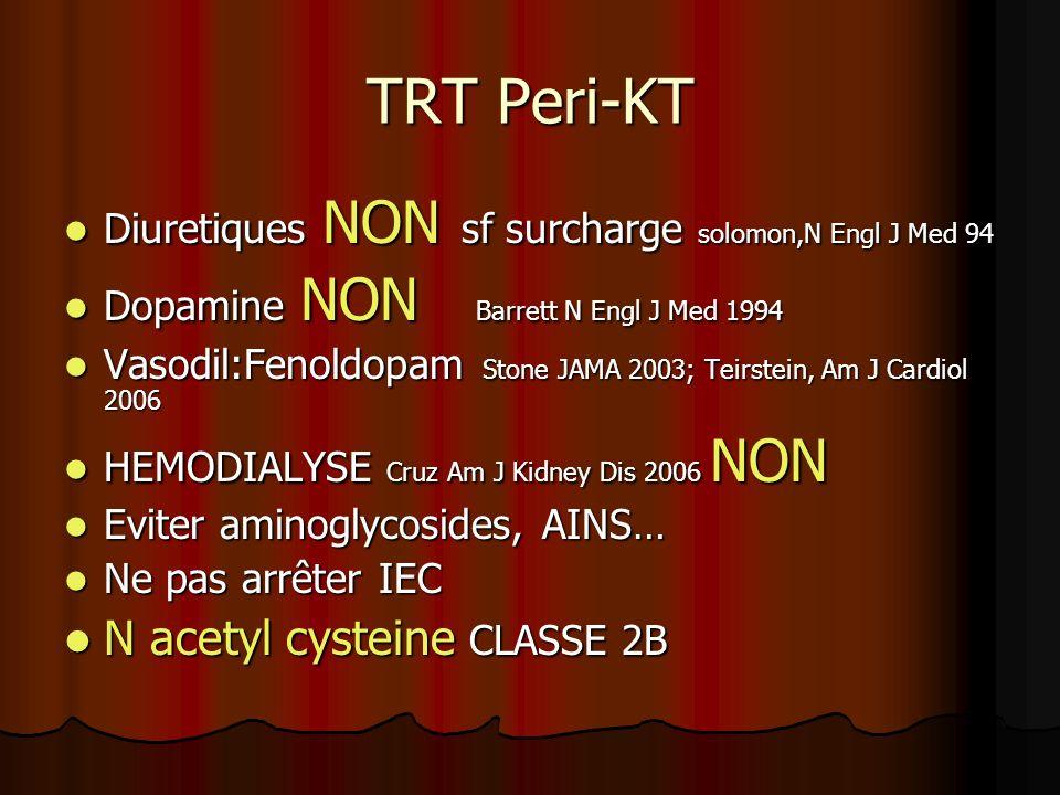 TRT Peri-KT Diuretiques NON sf surcharge solomon,N Engl J Med 94 Diuretiques NON sf surcharge solomon,N Engl J Med 94 Dopamine NON Barrett N Engl J Me
