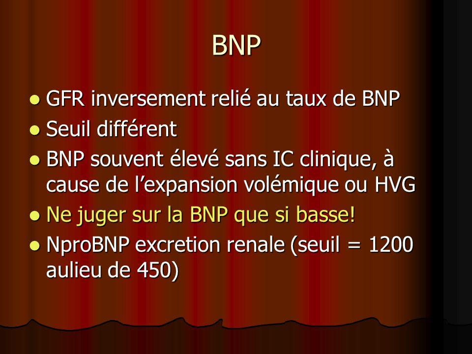 BNP GFR inversement relié au taux de BNP GFR inversement relié au taux de BNP Seuil différent Seuil différent BNP souvent élevé sans IC clinique, à ca