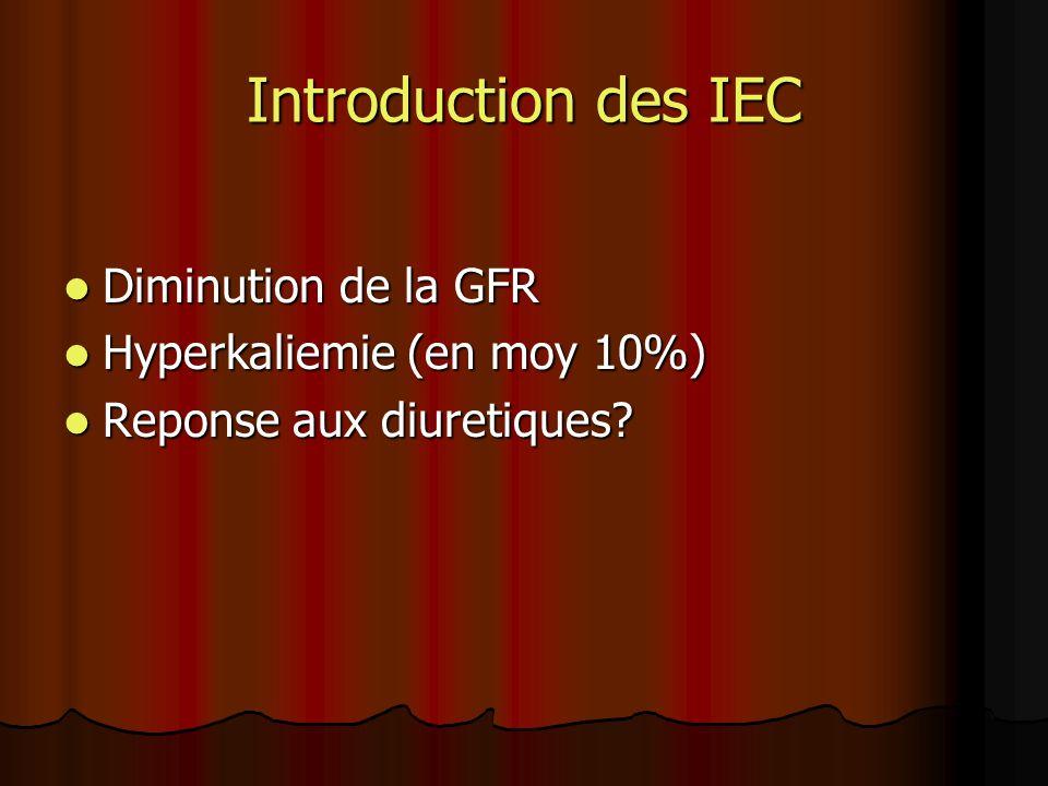 Introduction des IEC Diminution de la GFR Diminution de la GFR Hyperkaliemie (en moy 10%) Hyperkaliemie (en moy 10%) Reponse aux diuretiques? Reponse