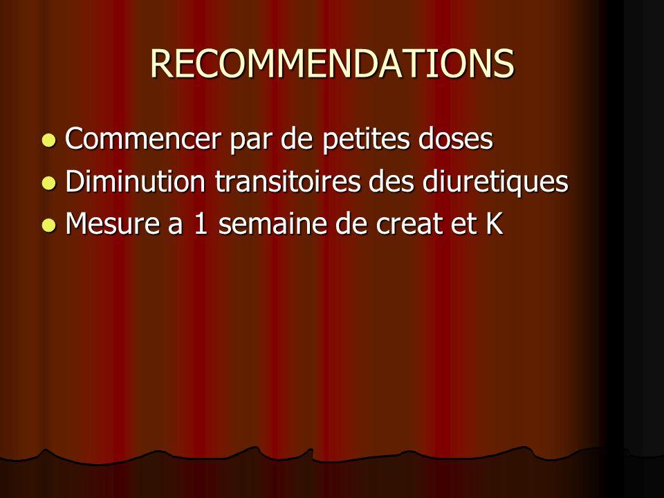 RECOMMENDATIONS Commencer par de petites doses Commencer par de petites doses Diminution transitoires des diuretiques Diminution transitoires des diur