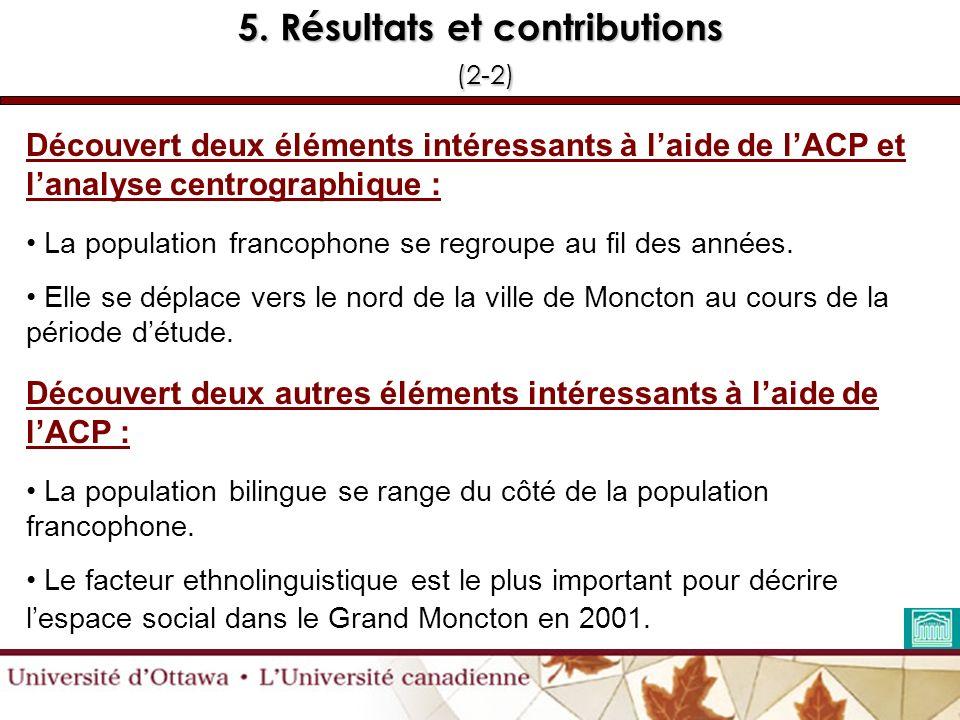 5. Résultats et contributions (2-2) Découvert deux autres éléments intéressants à laide de lACP : La population bilingue se range du côté de la popula