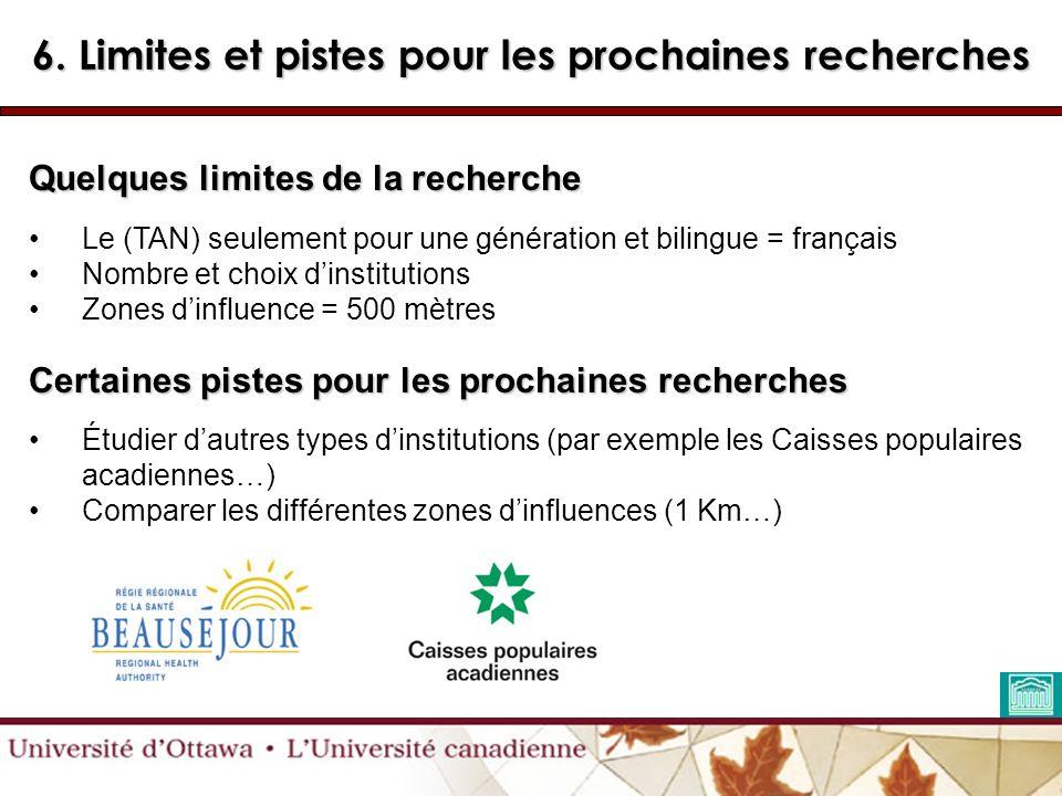 6. Limites et pistes pour les prochaines recherches Quelques limites de la recherche Le (TAN) seulement pour une génération et bilingue = français Nom