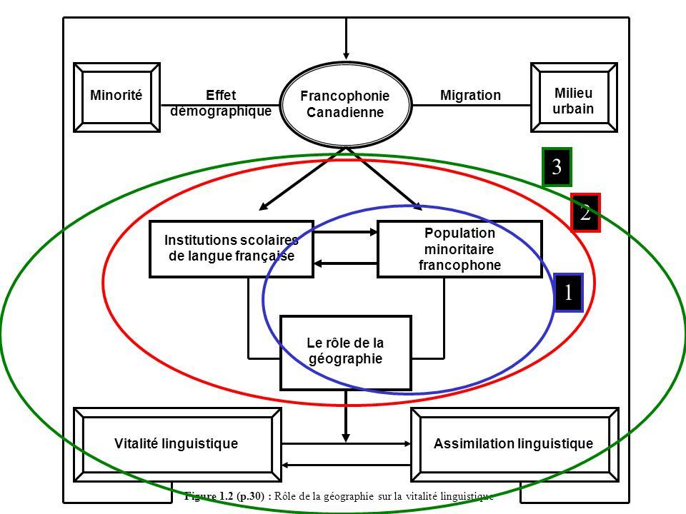 1. Introduction et cadre conceptuel (2-2) 1.