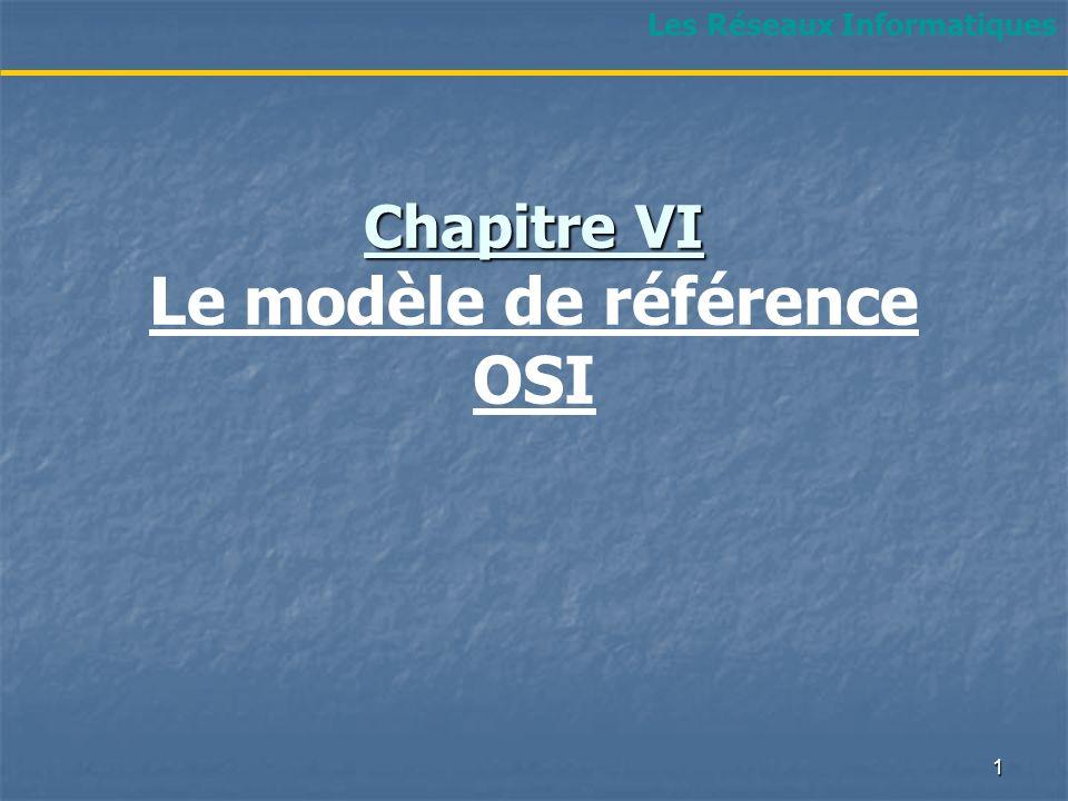 1 Chapitre VI Chapitre VI Le modèle de référence OSI Les Réseaux Informatiques