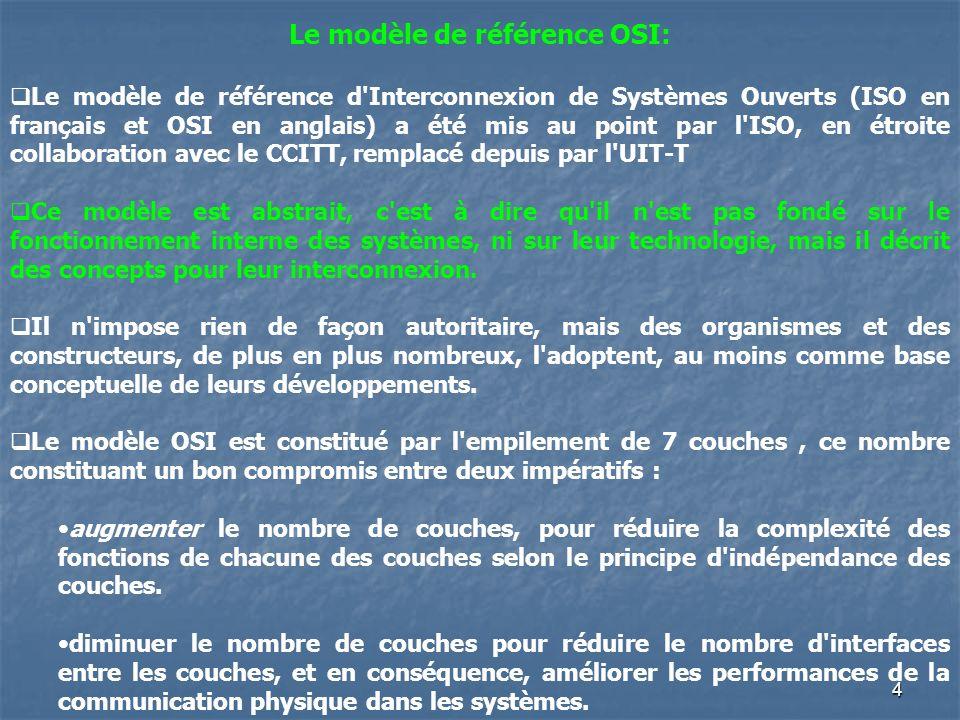 4 Le modèle de référence OSI: Le modèle de référence d'Interconnexion de Systèmes Ouverts (ISO en français et OSI en anglais) a été mis au point par l