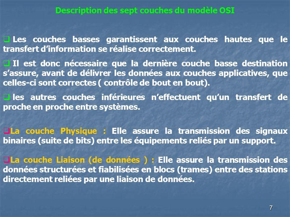 8 La couche Réseau : Elle concerne l acheminement des données (paquets) à travers tout le réseau en passant éventuellement par des stations intermédiaires ou par des sous-réseaux.