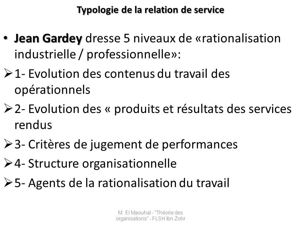 Typologie de la relation de service Jean Gardey Jean Gardey dresse 5 niveaux de «rationalisation industrielle / professionnelle»: 1- Evolution des con
