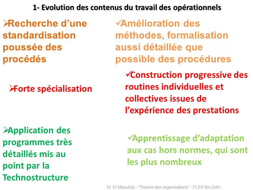1- Evolution des contenus du travail des opérationnels Recherche dune standardisation poussée des procédés Amélioration des méthodes, formalisation au