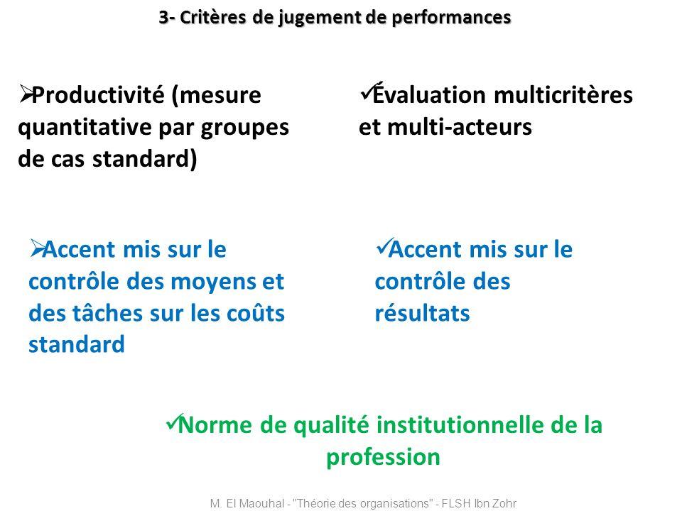 3- Critères de jugement de performances Productivité (mesure quantitative par groupes de cas standard) Accent mis sur le contrôle des moyens et des tâ
