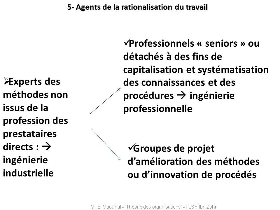 5- Agents de la rationalisation du travail Experts des méthodes non issus de la profession des prestataires directs : ingénierie industrielle Professi