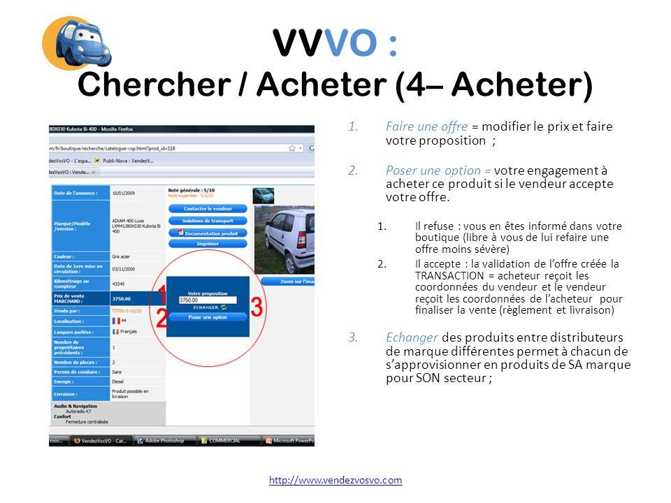 VVVO : Chercher / Acheter (4– Acheter) 1.Faire une offre = modifier le prix et faire votre proposition ; 2.Poser une option = votre engagement à acheter ce produit si le vendeur accepte votre offre.