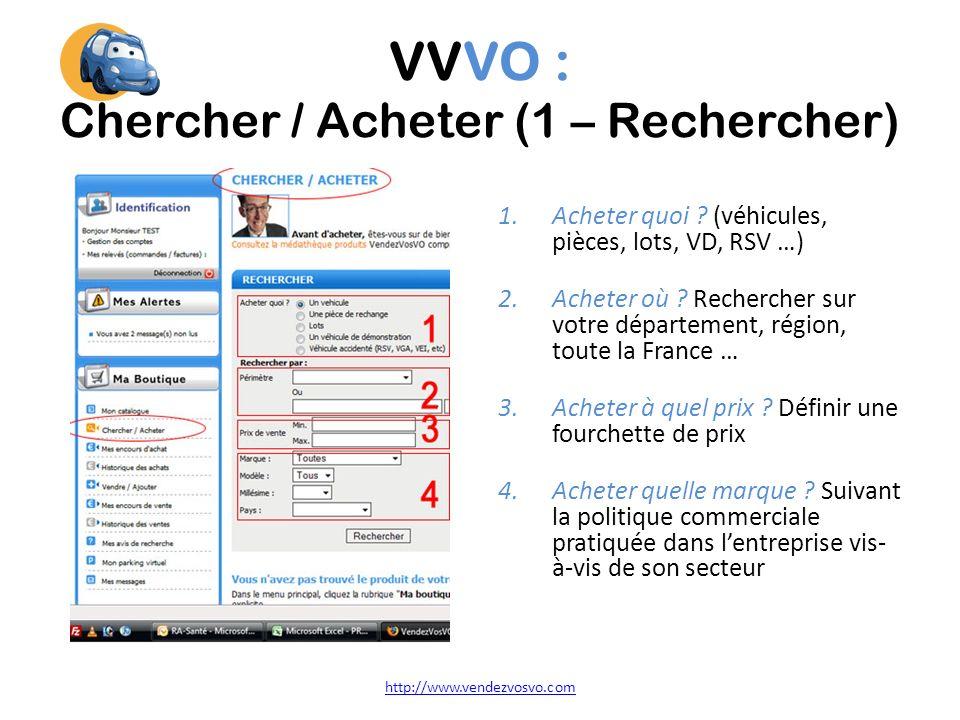 VVVO : Chercher / Acheter (1 – Rechercher) 1.Acheter quoi .