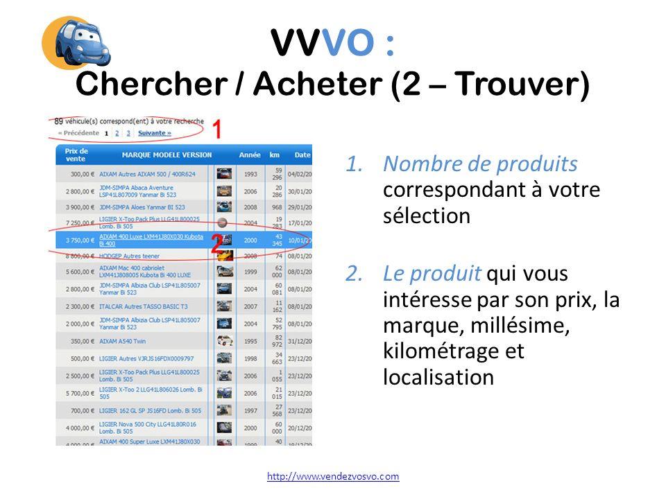 VVVO : Chercher / Acheter (2 – Trouver) 1.Nombre de produits correspondant à votre sélection 2.Le produit qui vous intéresse par son prix, la marque, millésime, kilométrage et localisation http://www.vendezvosvo.com