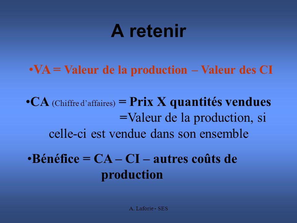 A. Laforie - SES A retenir VA = Valeur de la production – Valeur des CI Bénéfice = CA – CI – autres coûts de production CA (Chiffre daffaires) = Prix