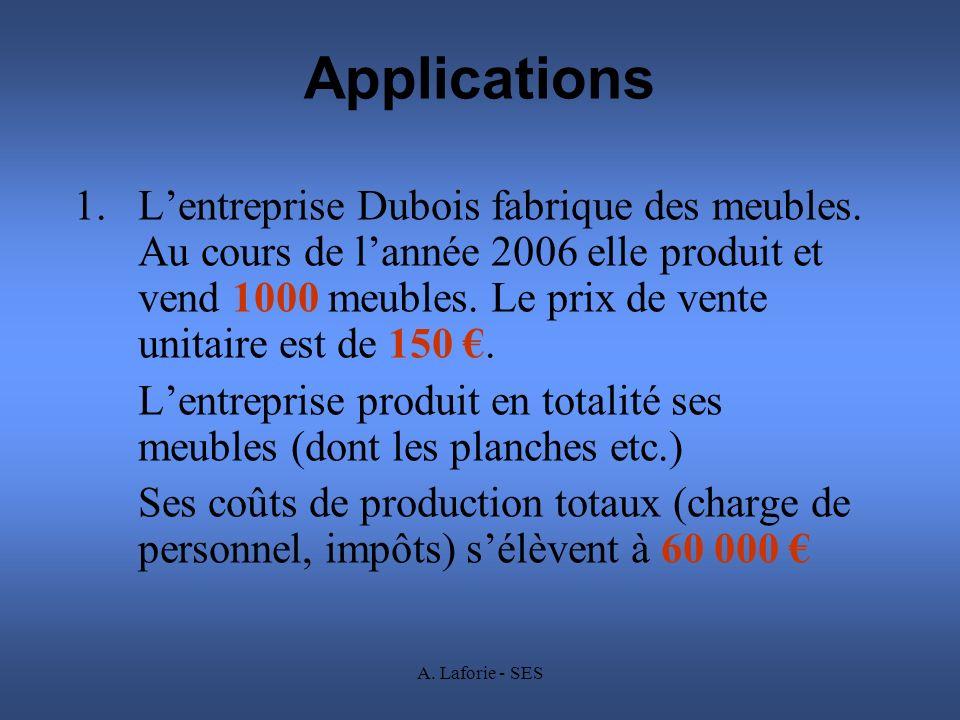 A. Laforie - SES Applications 1.Lentreprise Dubois fabrique des meubles. Au cours de lannée 2006 elle produit et vend 1000 meubles. Le prix de vente u