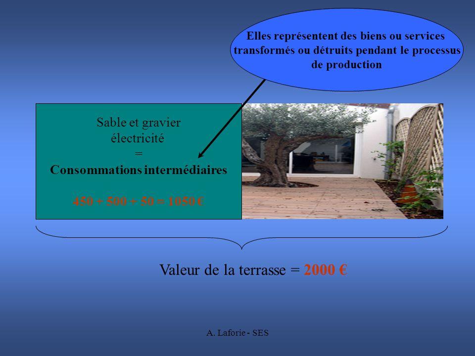 A. Laforie - SES Valeur de la terrasse = 2000 Sable et gravier électricité = Consommations intermédiaires 450 + 500 + 50 = 1050 Elles représentent des