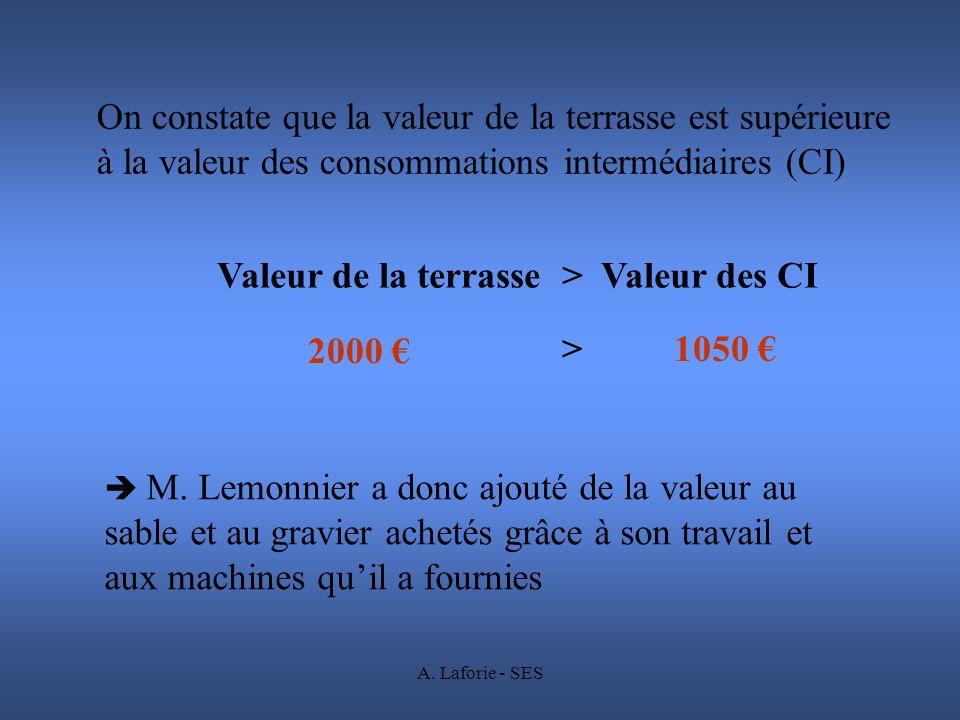 A. Laforie - SES M. Lemonnier a donc ajouté de la valeur au sable et au gravier achetés grâce à son travail et aux machines quil a fournies On constat