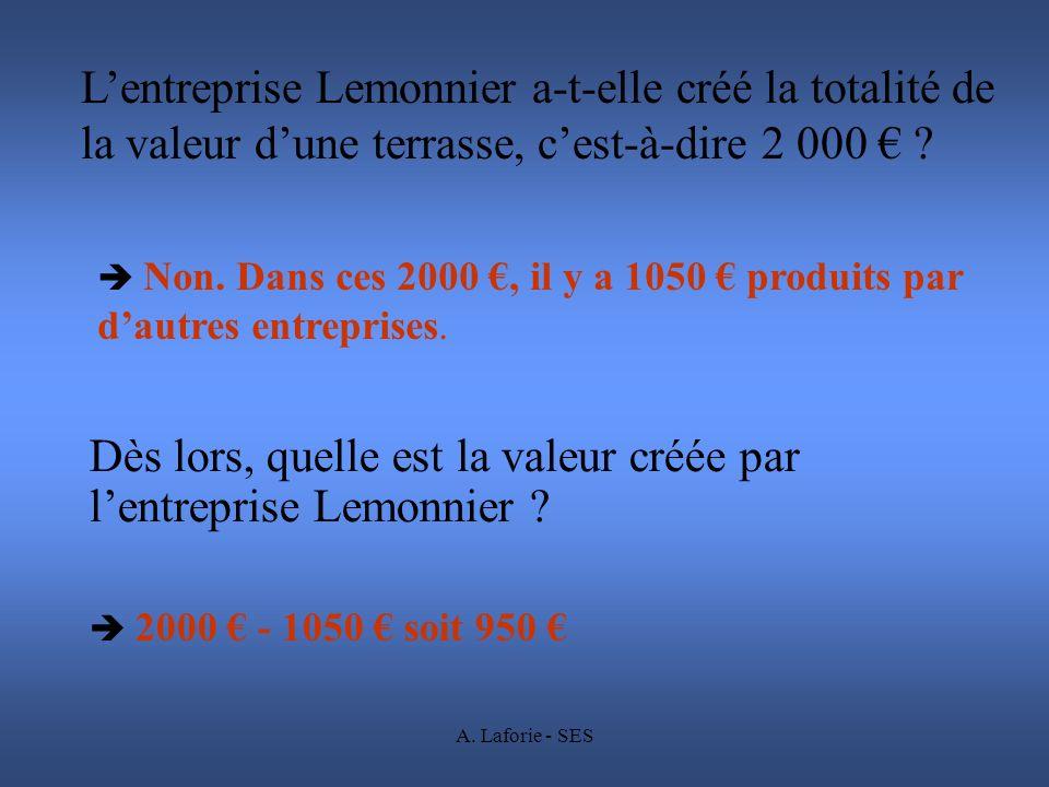 A. Laforie - SES Lentreprise Lemonnier a-t-elle créé la totalité de la valeur dune terrasse, cest-à-dire 2 000 ? Non. Dans ces 2000, il y a 1050 produ