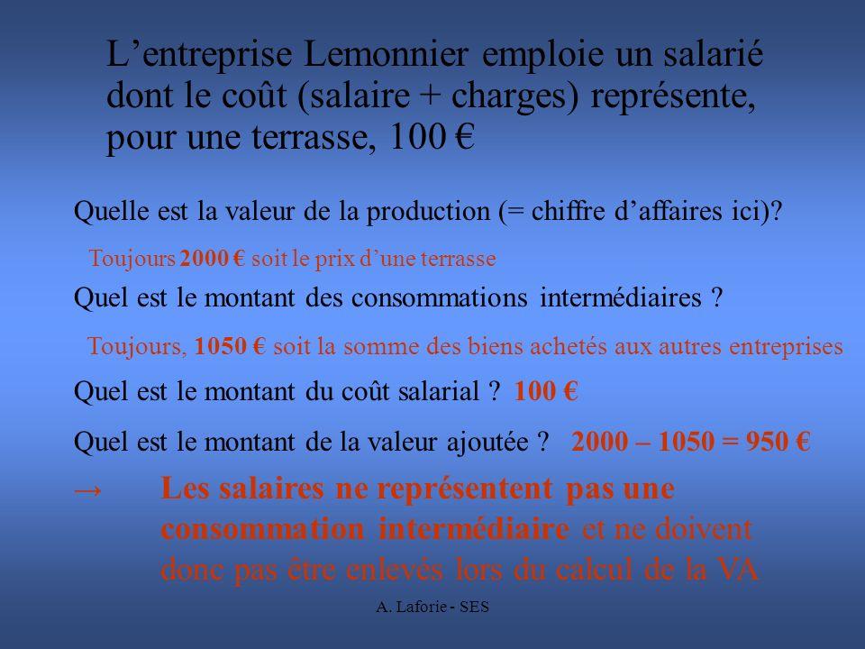 A. Laforie - SES Lentreprise Lemonnier emploie un salarié dont le coût (salaire + charges) représente, pour une terrasse, 100 Quelle est la valeur de