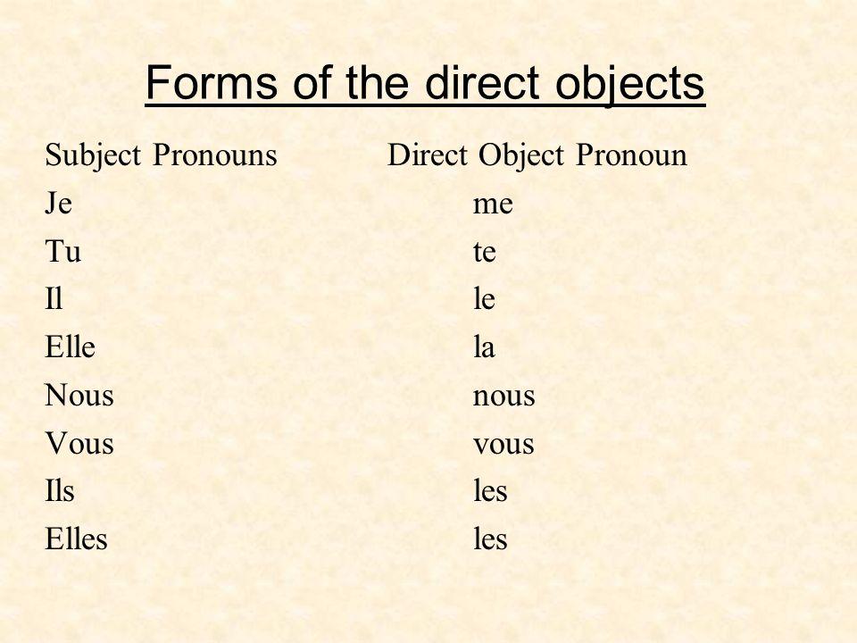 Example of the Pronoun Y 1.Tu vas souvent à la plage.