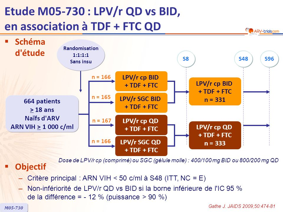 Etude M05-730 : LPV/r QD vs BID, en association à TDF + FTC QD Gathe J.
