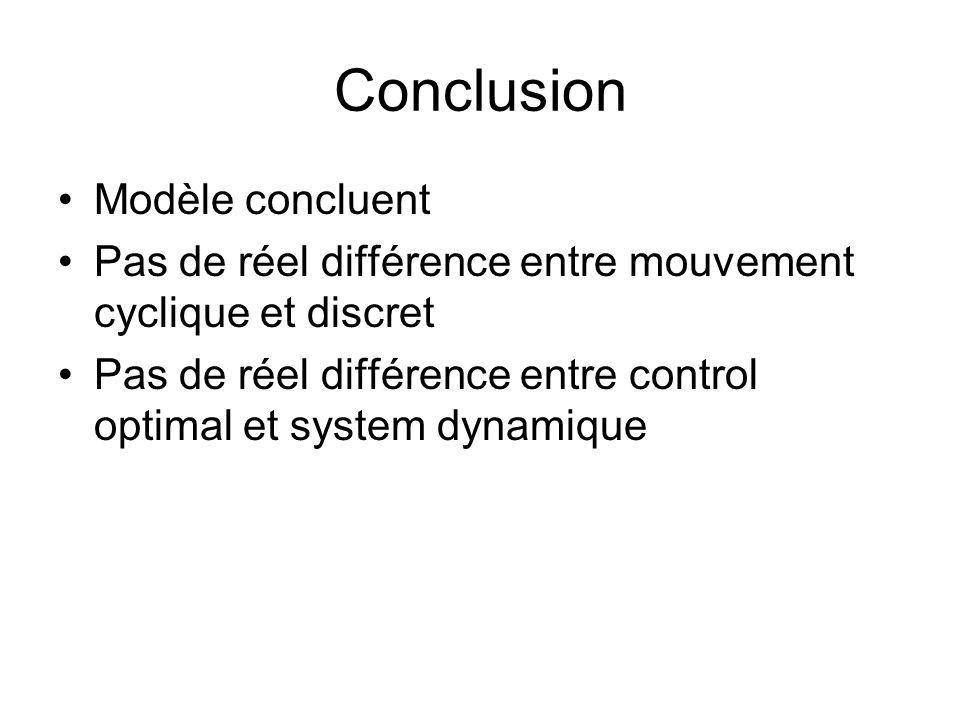 Conclusion Modèle concluent Pas de réel différence entre mouvement cyclique et discret Pas de réel différence entre control optimal et system dynamiqu