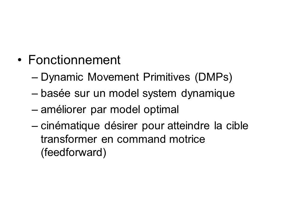 Fonctionnement –Dynamic Movement Primitives (DMPs) –basée sur un model system dynamique –améliorer par model optimal –cinématique désirer pour atteind