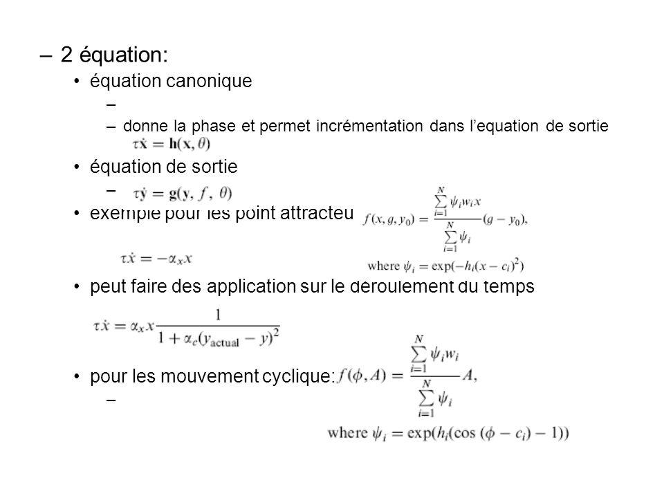 –2 équation: équation canonique – –donne la phase et permet incrémentation dans lequation de sortie équation de sortie – exemple pour les point attrac
