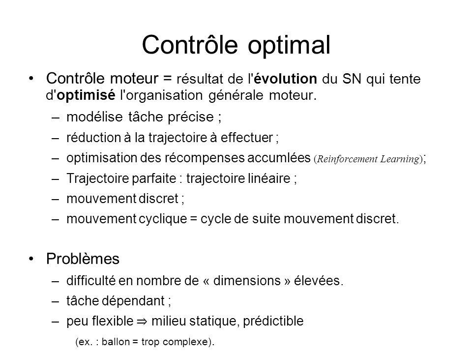 Contrôle optimal Contrôle moteur = résultat de l'évolution du SN qui tente d'optimisé l'organisation générale moteur. –modélise tâche précise ; –réduc