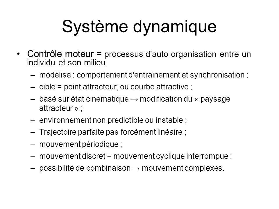 Système dynamique Contrôle moteur = processus d'auto organisation entre un individu et son milieu –modélise : comportement d'entrainement et synchroni